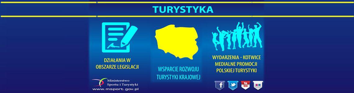 Programy UE dla turystyki
