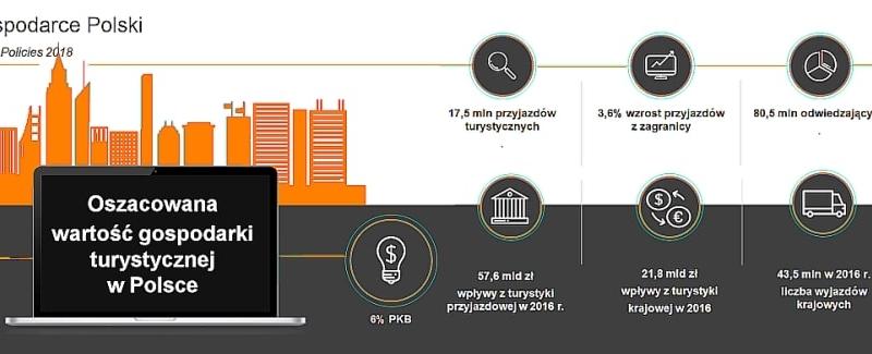 2020-2021 projekty turystyczne 2BA